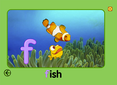 Do fish flip their fins for fun?