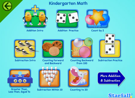 Kindergarten Math Index